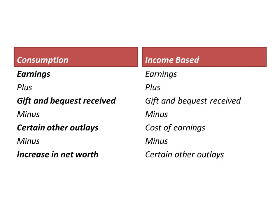 Consumption Income Based. Earnings Plus Gift and bequest received Minus Certain other outlays Increase in net worth