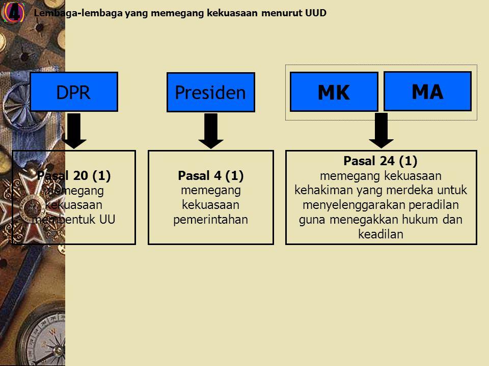 4 MK MA DPR Presiden Pasal 20 (1) memegang kekuasaan membentuk UU