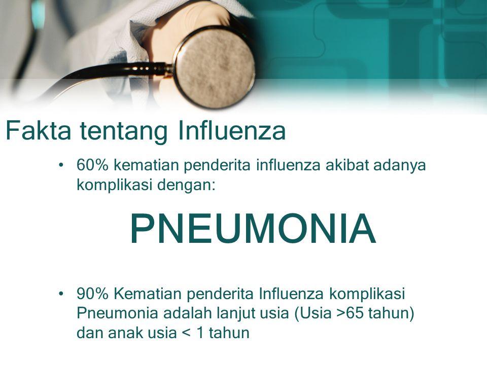 Fakta tentang Influenza