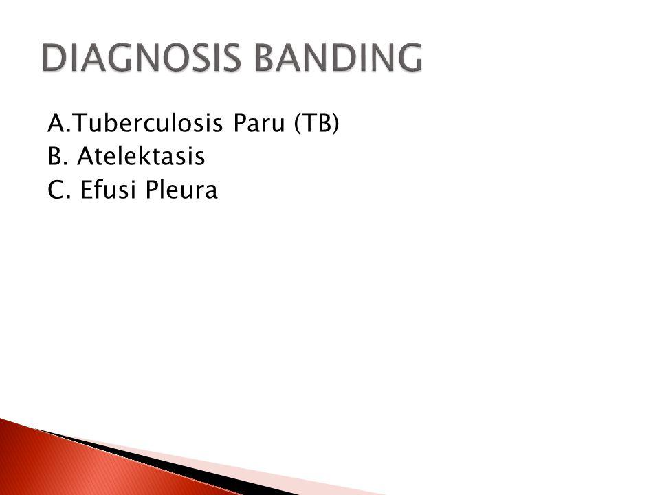 DIAGNOSIS BANDING A.Tuberculosis Paru (TB) B. Atelektasis