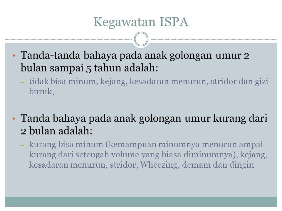 Kegawatan ISPA Tanda-tanda bahaya pada anak golongan umur 2 bulan sampai 5 tahun adalah: