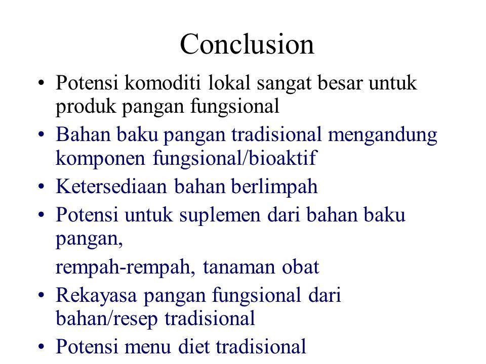 Conclusion Potensi komoditi lokal sangat besar untuk produk pangan fungsional. Bahan baku pangan tradisional mengandung komponen fungsional/bioaktif.