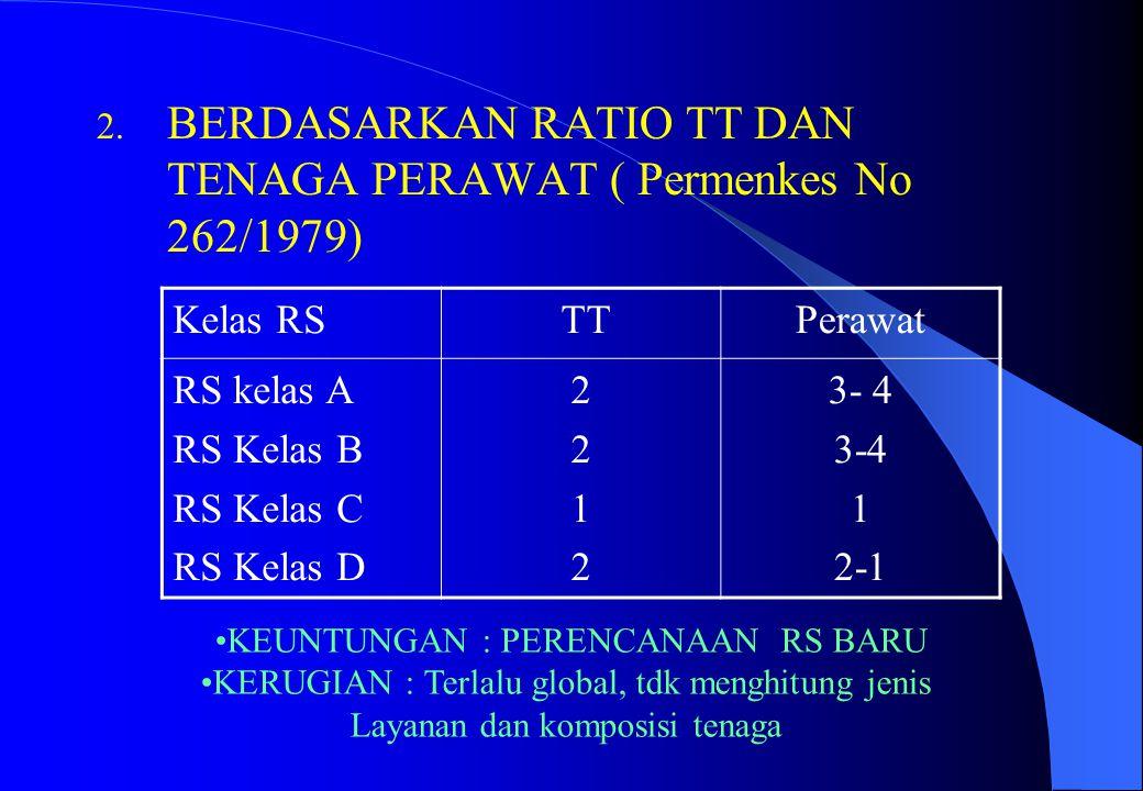 BERDASARKAN RATIO TT DAN TENAGA PERAWAT ( Permenkes No 262/1979)