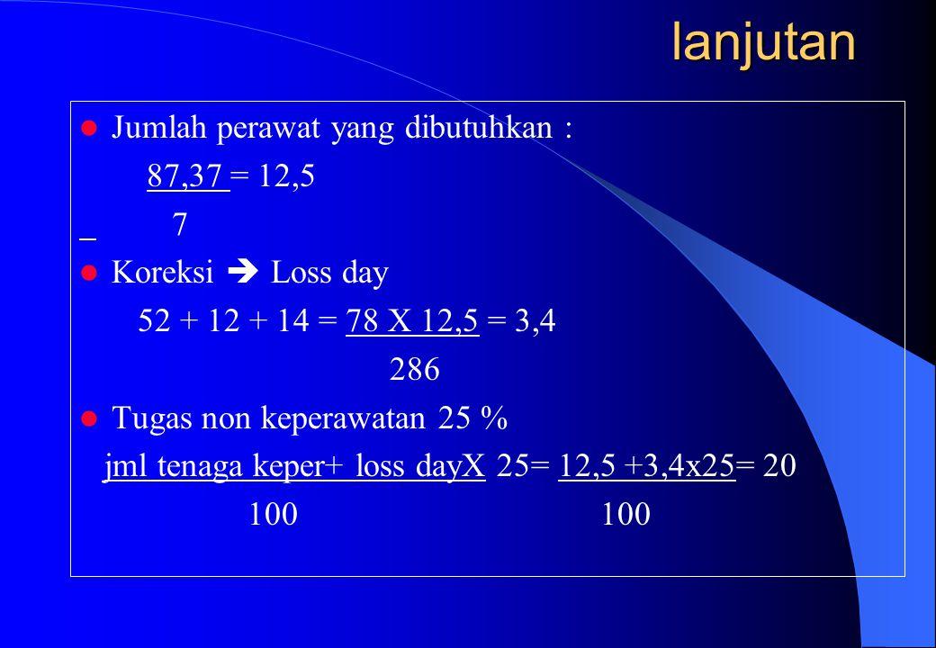 lanjutan Jumlah perawat yang dibutuhkan : 87,37 = 12,5 7