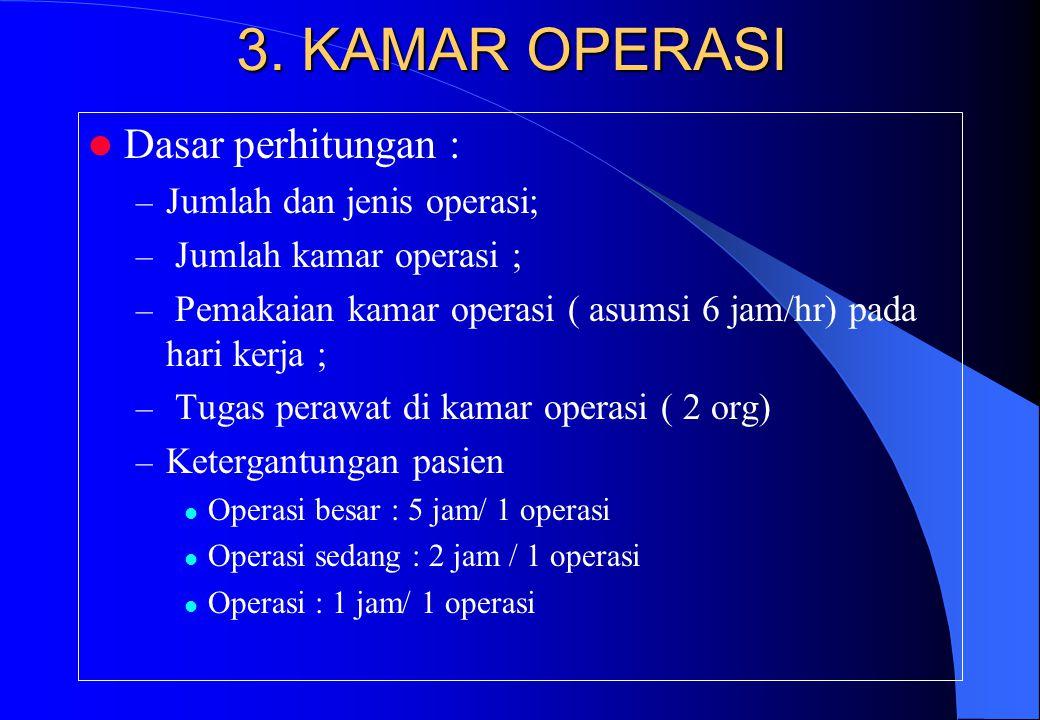 3. KAMAR OPERASI Dasar perhitungan : Jumlah dan jenis operasi;