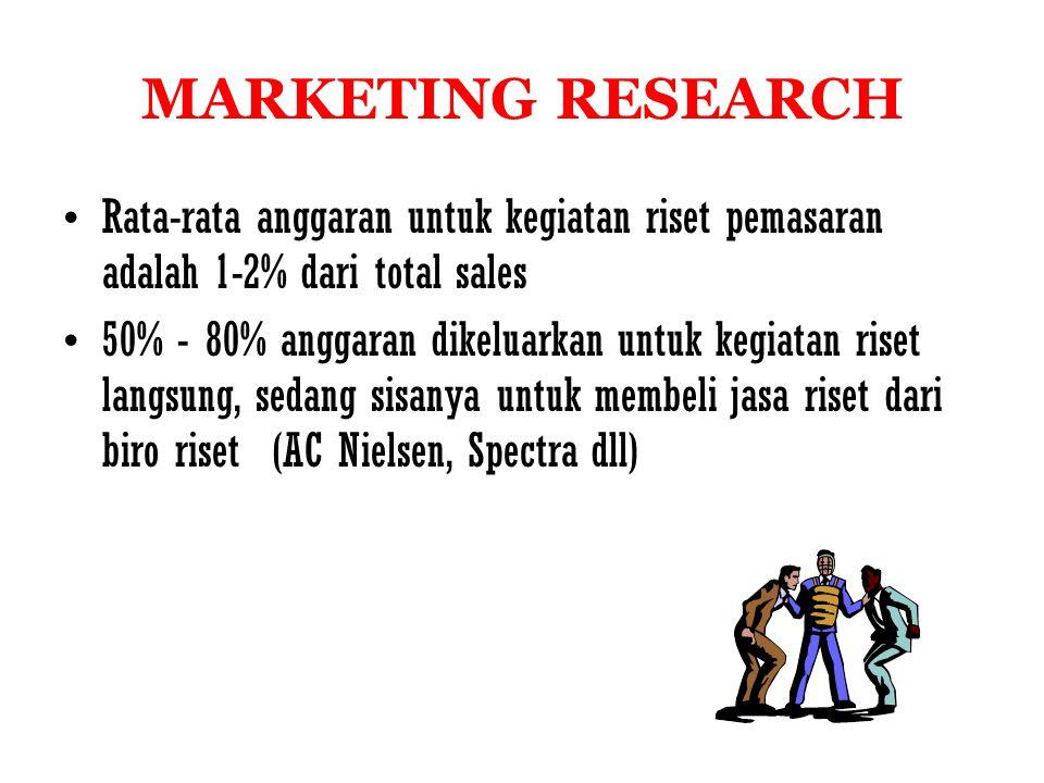 MARKETING RESEARCH Rata-rata anggaran untuk kegiatan riset pemasaran adalah 1-2% dari total sales.