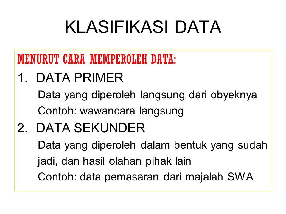 KLASIFIKASI DATA MENURUT CARA MEMPEROLEH DATA: DATA PRIMER