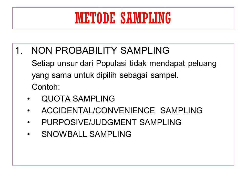 METODE SAMPLING NON PROBABILITY SAMPLING