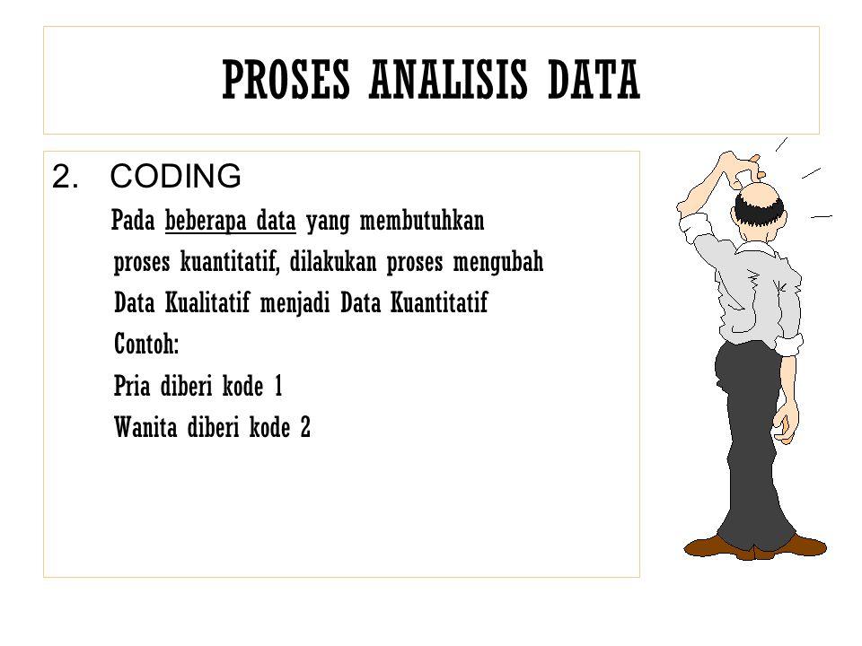 PROSES ANALISIS DATA CODING Pada beberapa data yang membutuhkan