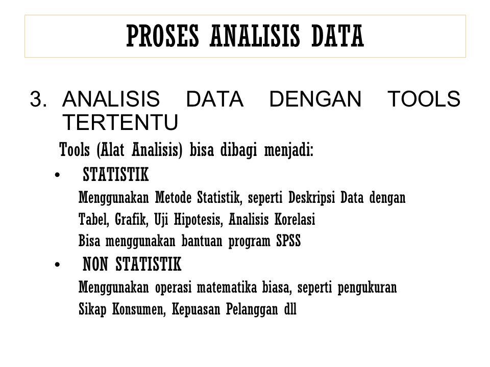 PROSES ANALISIS DATA ANALISIS DATA DENGAN TOOLS TERTENTU