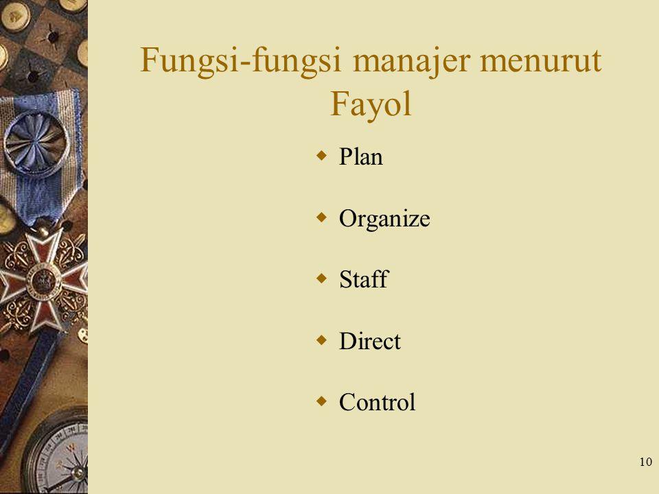 Fungsi-fungsi manajer menurut Fayol