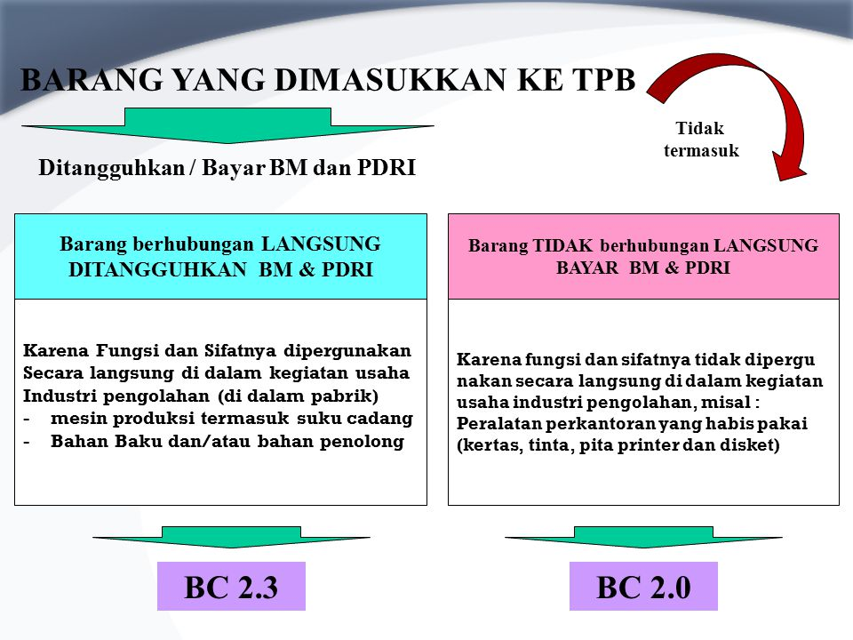 BARANG YANG DIMASUKKAN KE TPB BC 2.3 BC 2.0