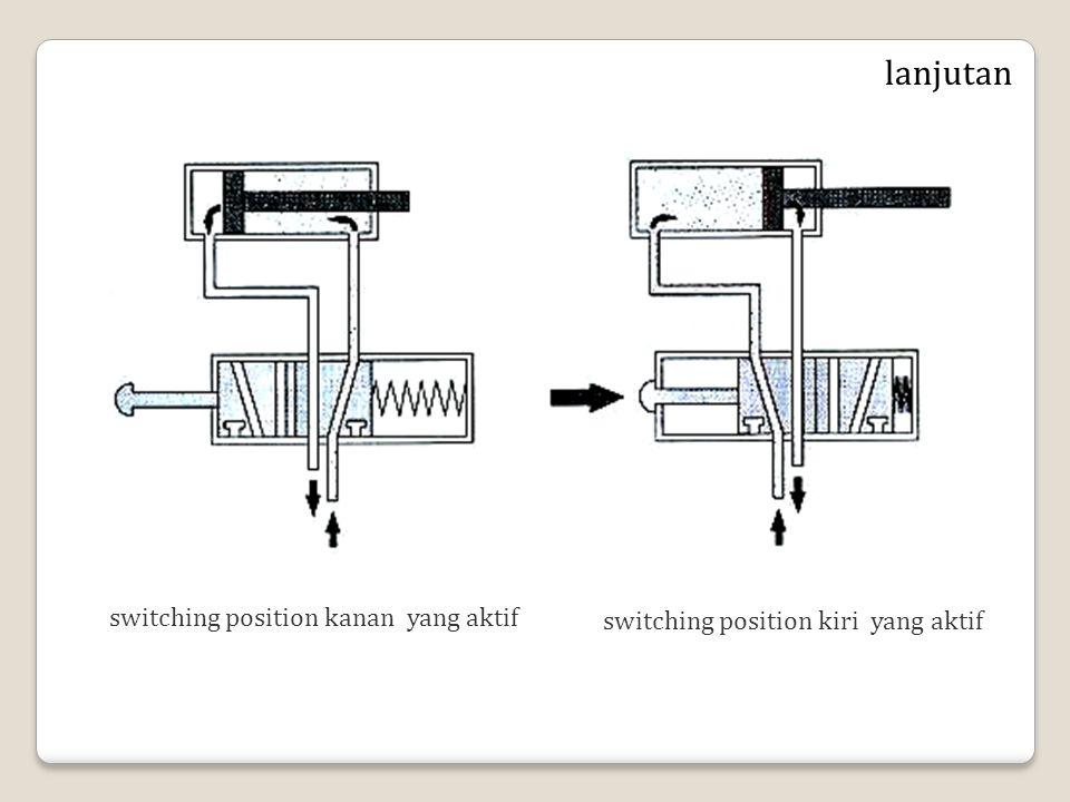 lanjutan switching position kanan yang aktif