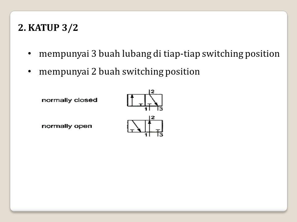 2. KATUP 3/2 mempunyai 3 buah lubang di tiap-tiap switching position.