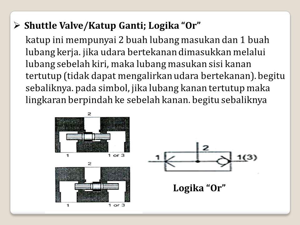 Shuttle Valve/Katup Ganti; Logika Or