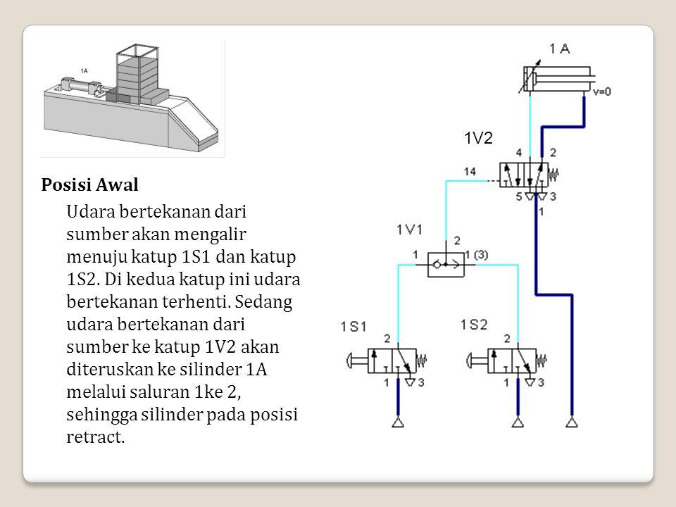 1V2 Posisi Awal.