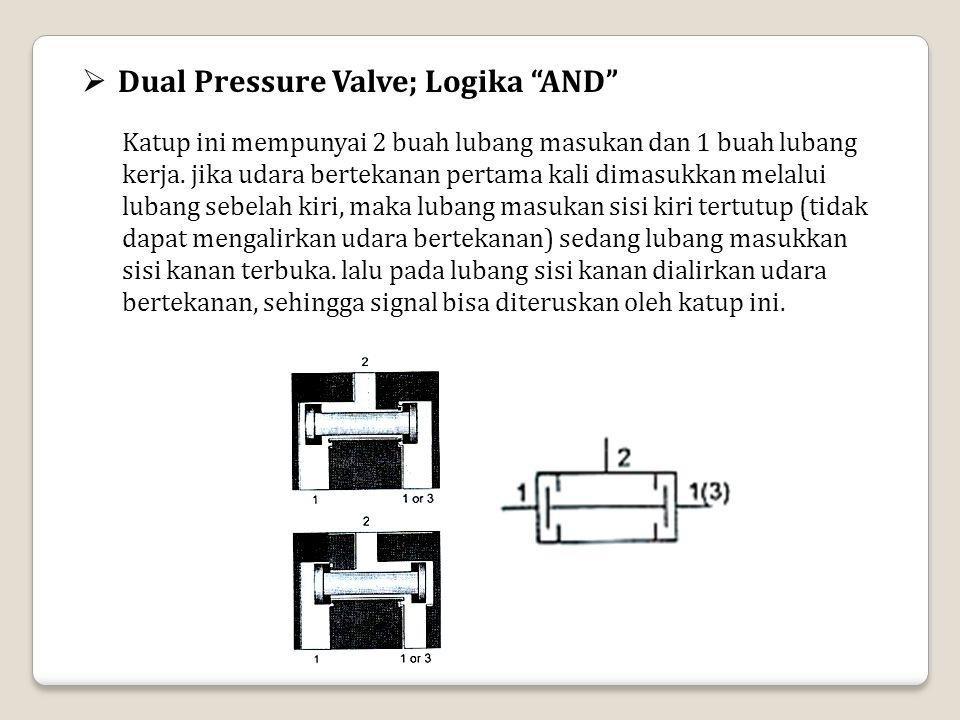 Dual Pressure Valve; Logika AND
