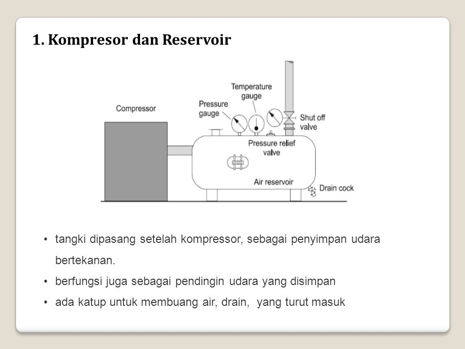 1. Kompresor dan Reservoir