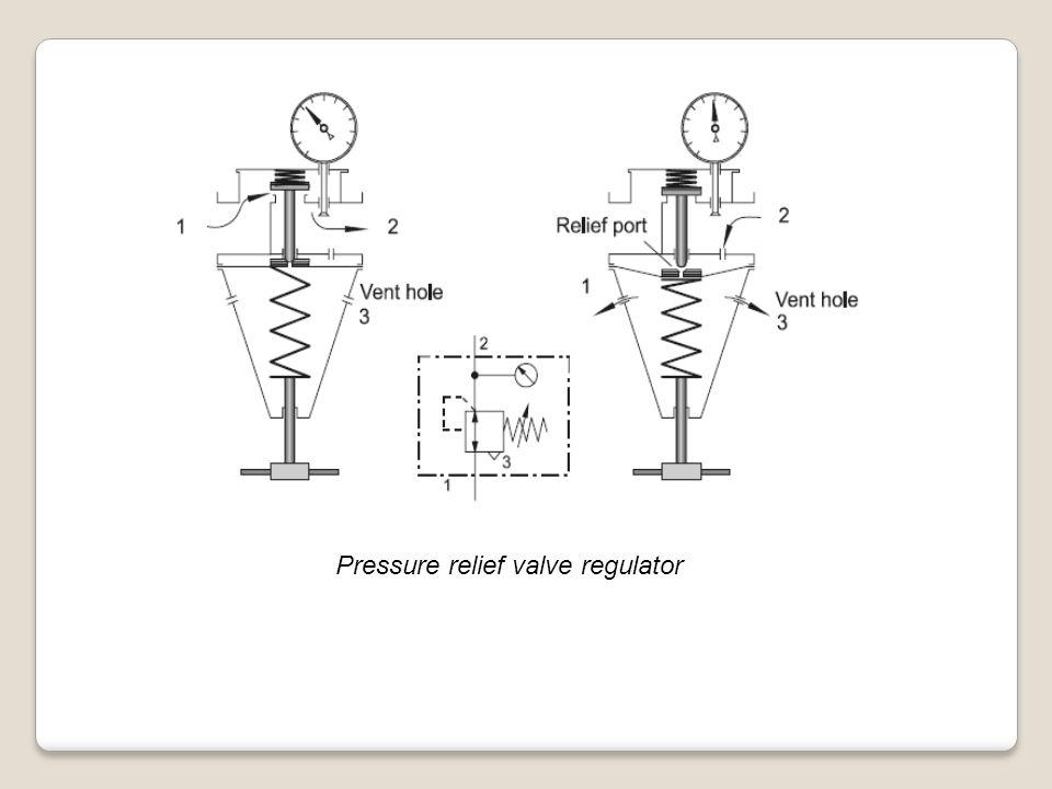 Pressure relief valve regulator
