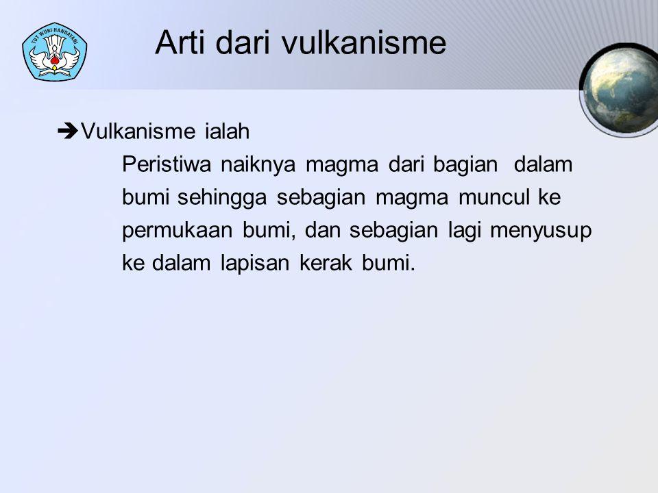Arti dari vulkanisme Vulkanisme ialah