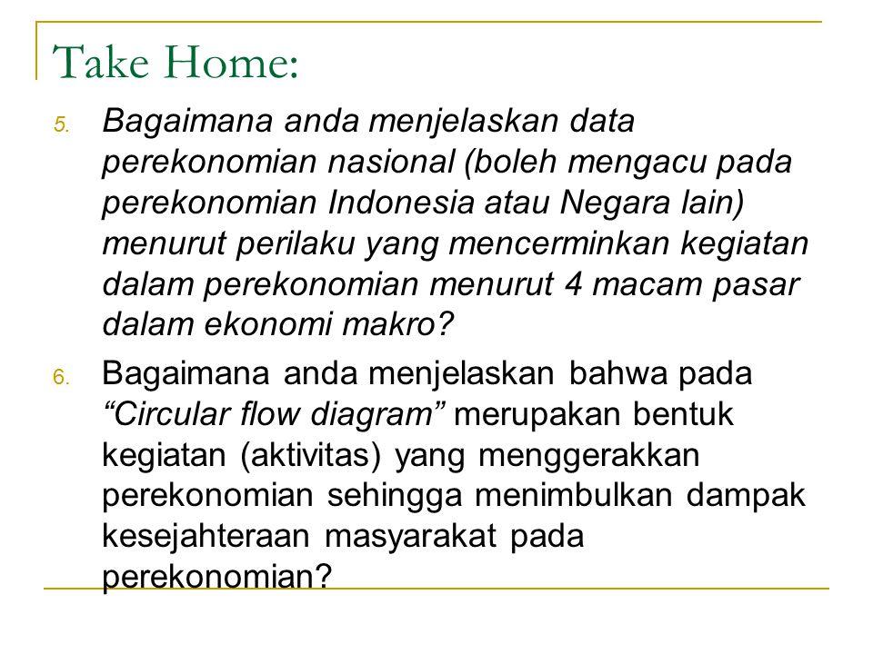 Take Home: