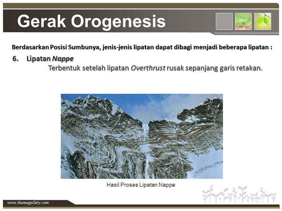Gerak Orogenesis Lipatan Nappe