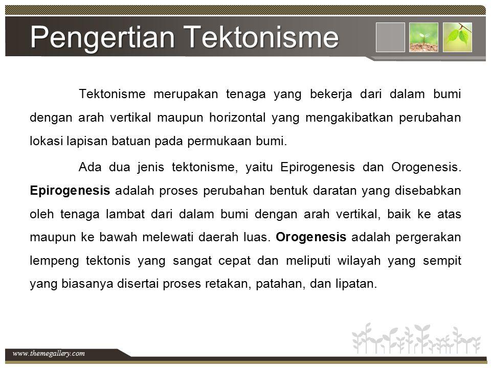 Pengertian Tektonisme