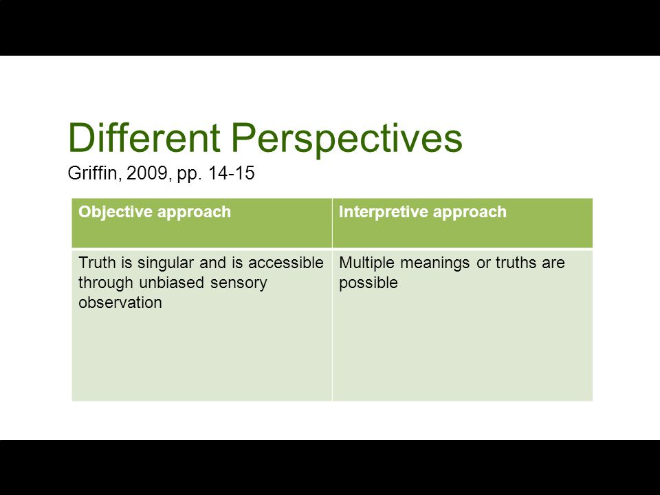 Different Perspectives Griffin, 2009, pp. 14-15