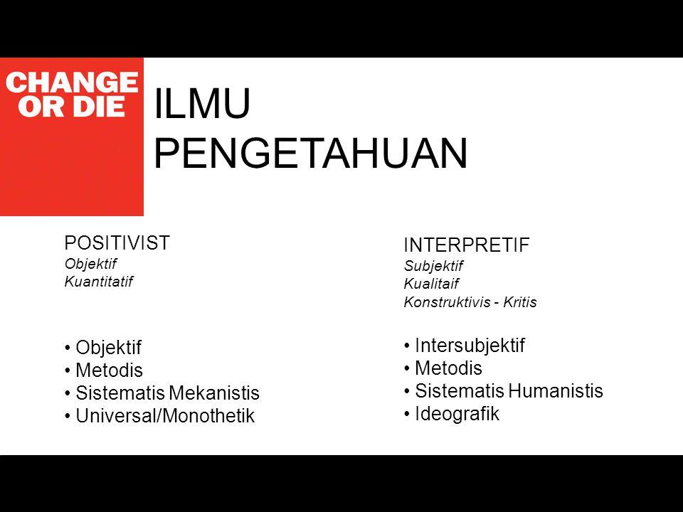 ILMU PENGETAHUAN POSITIVIST INTERPRETIF Intersubjektif Metodis Metodis