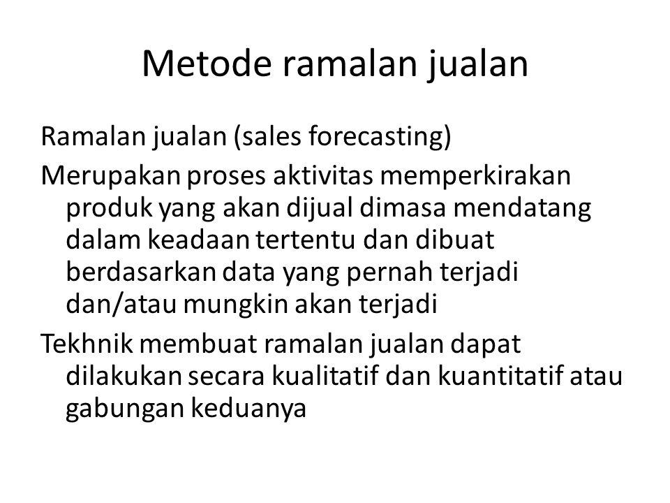 Metode ramalan jualan