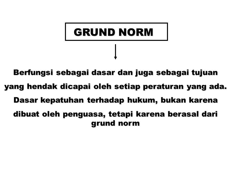 GRUND NORM Berfungsi sebagai dasar dan juga sebagai tujuan