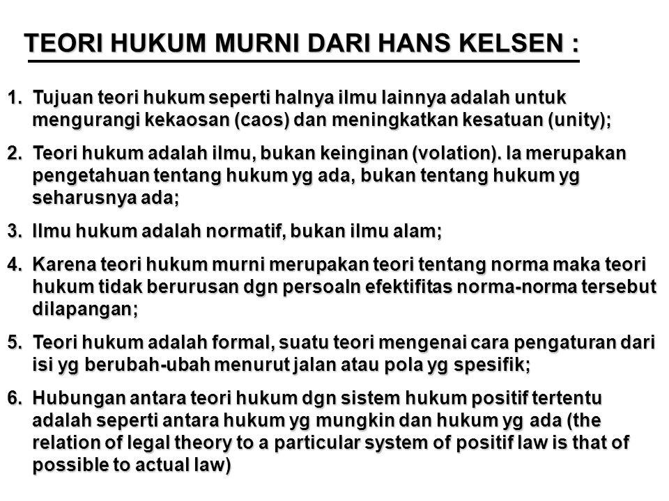 TEORI HUKUM MURNI DARI HANS KELSEN :