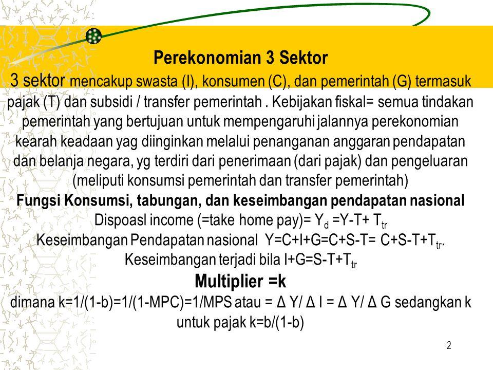Perekonomian 3 Sektor 3 sektor mencakup swasta (I), konsumen (C), dan pemerintah (G) termasuk pajak (T) dan subsidi / transfer pemerintah .