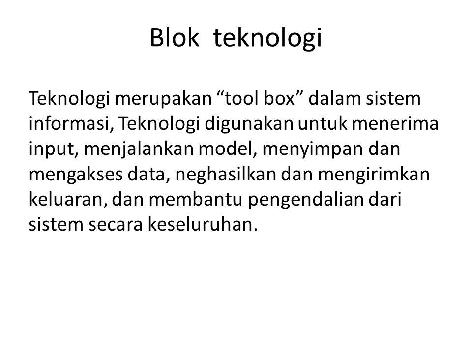 Blok teknologi