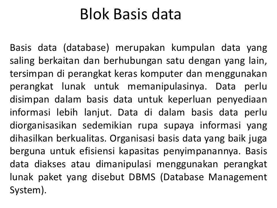 Blok Basis data