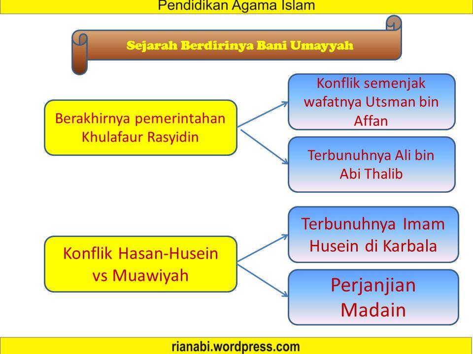Perjanjian Madain Terbunuhnya Imam Husein di Karbala