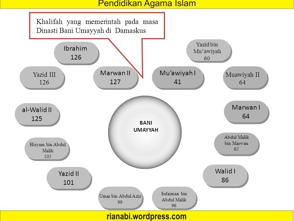 Sulaiman bin Abdul Malik