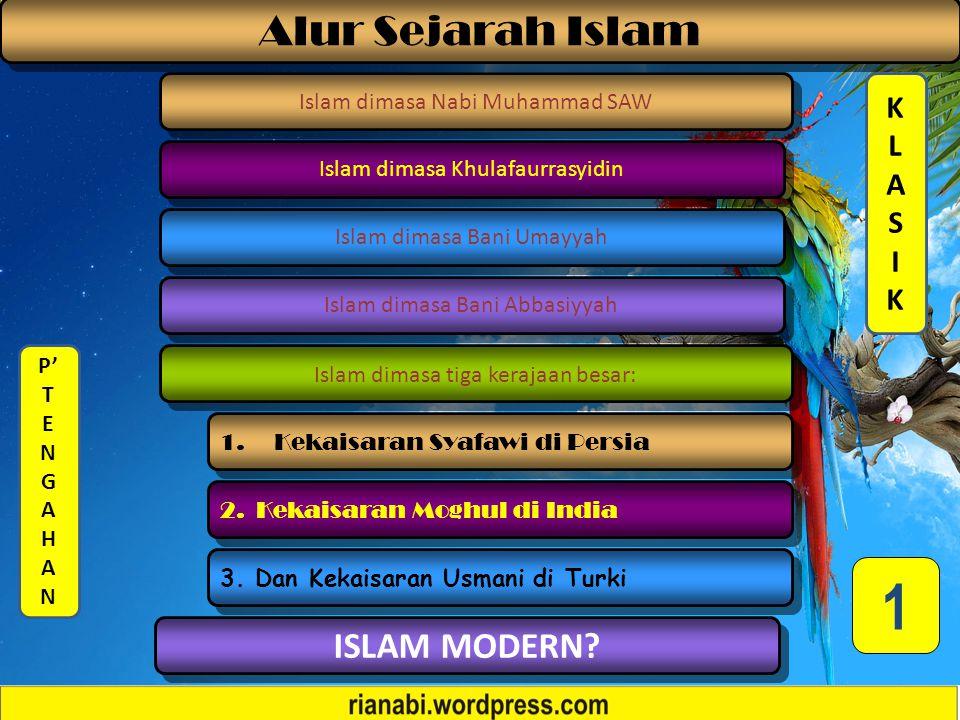 1 Alur Sejarah Islam ISLAM MODERN K L A S I