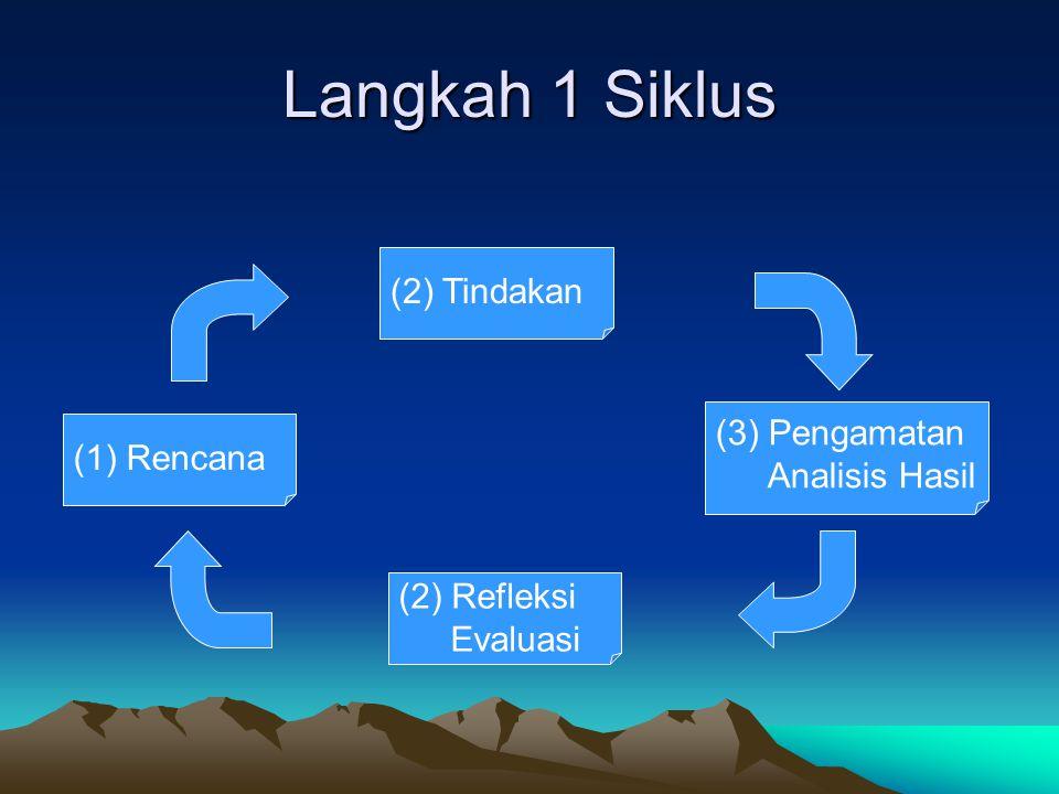 Langkah 1 Siklus (2) Tindakan (3) Pengamatan Analisis Hasil