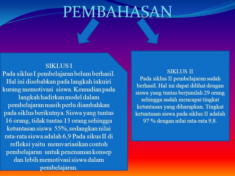 PEMBAHASAN SIKLUS II.