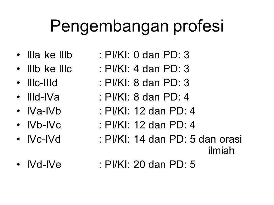 Pengembangan profesi IIIa ke IIIb : PI/KI: 0 dan PD: 3