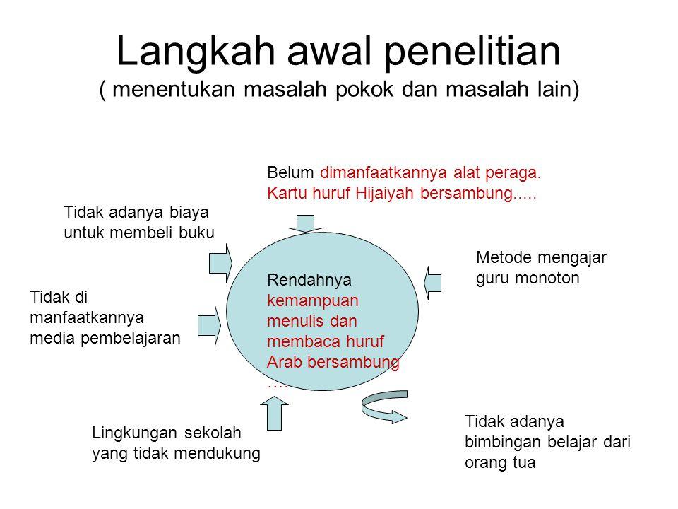 Langkah awal penelitian ( menentukan masalah pokok dan masalah lain)