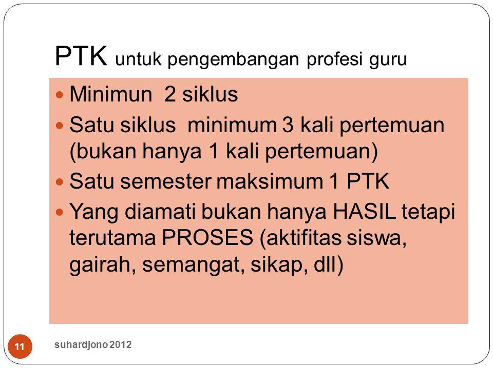 PTK untuk pengembangan profesi guru