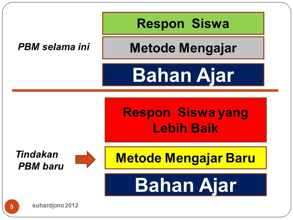 Respon Siswa yang Lebih Baik