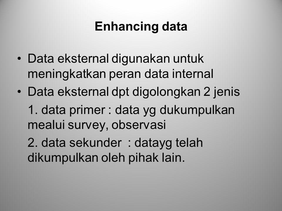 Enhancing data Data eksternal digunakan untuk meningkatkan peran data internal. Data eksternal dpt digolongkan 2 jenis.