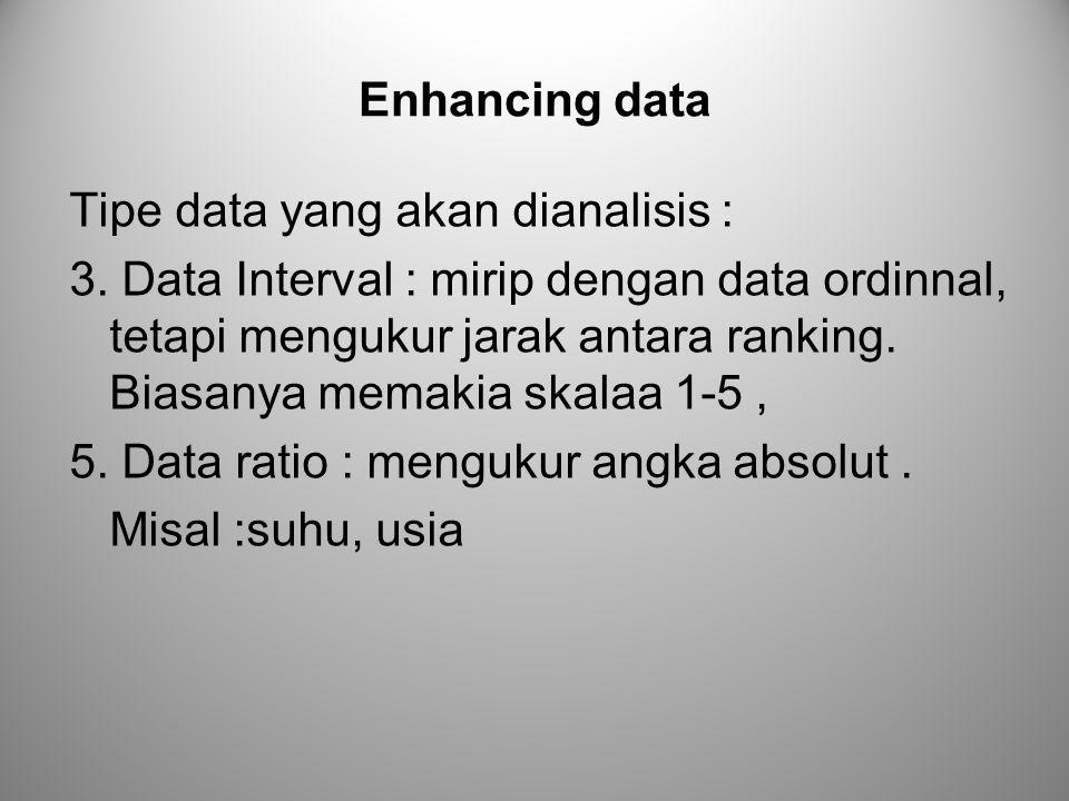 Enhancing data Tipe data yang akan dianalisis :
