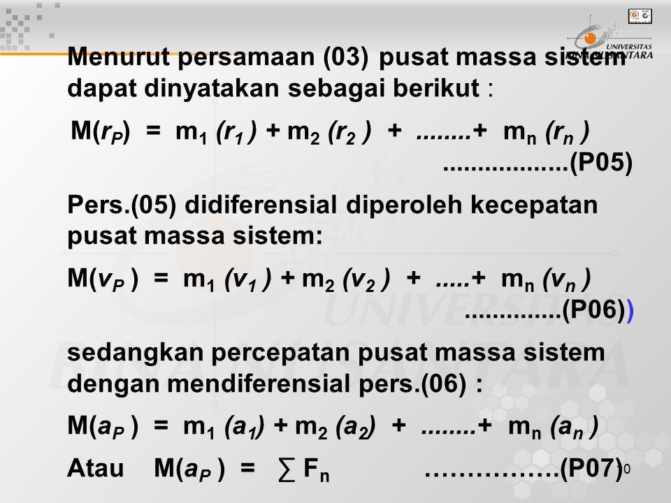 Menurut persamaan (03) pusat massa sistem