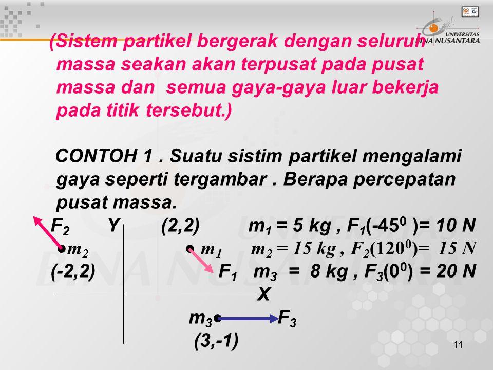 (Sistem partikel bergerak dengan seluruh
