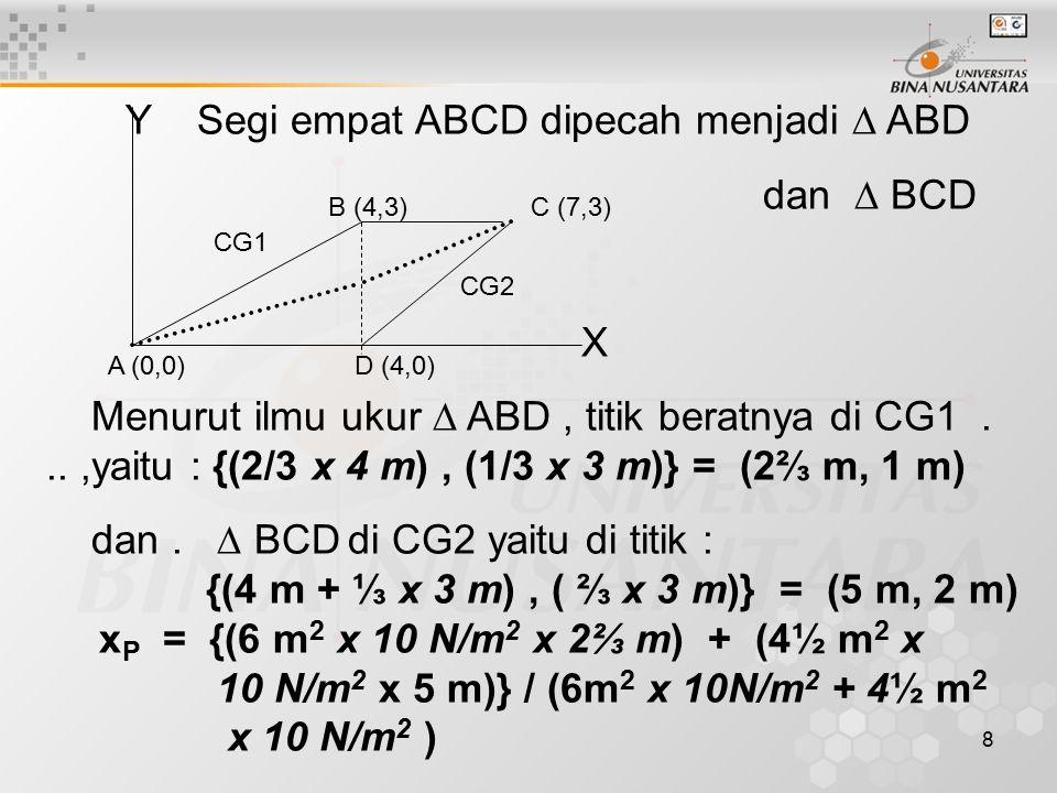 Y Segi empat ABCD dipecah menjadi ∆ ABD dan ∆ BCD