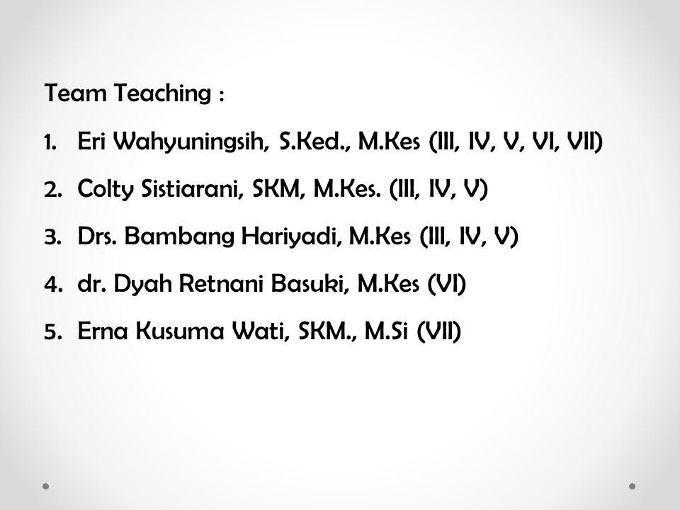 Team Teaching : Eri Wahyuningsih, S.Ked., M.Kes (III, IV, V, VI, VII) Colty Sistiarani, SKM, M.Kes. (III, IV, V)